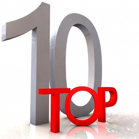 Top 10 Posts on Evangelism 2007