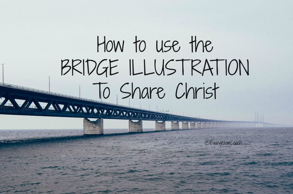 How to use the Bridge Illustration to Share Christ