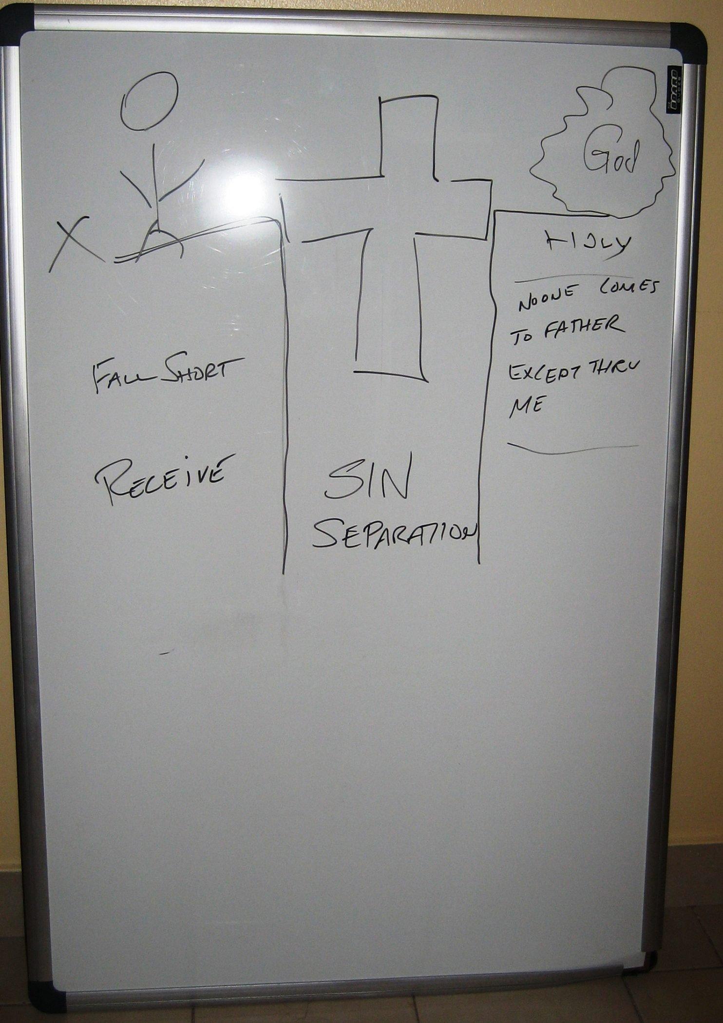 How To Practice A Gospel Presentation